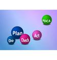 PDCA diagram vector image vector image