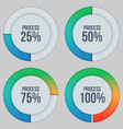 infographic scale visualizing process vector image vector image