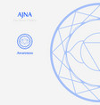 ajna- the brow chakra which stands for awareness vector image vector image