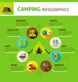 camping concept infographics vector image vector image