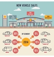 Car center with infographics vector image vector image