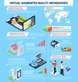 virtual augmented reality infographics vector image vector image