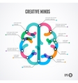 Brain infographic concept vector image vector image