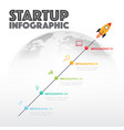 start up new business project infographic vector image vector image