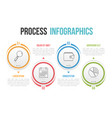 process infographics vector image vector image