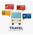 travel infographics design vector image vector image