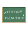 Theory Practice vector image