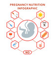 pregnancy embryo nutrition harmful vector image