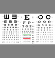 eye test chart vision exam optometrist vector image vector image