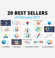 best circle infographics set business vector image vector image