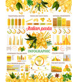 italian pasta infographic graphs and charts vector image vector image