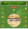 Uganda Africa infographics statistical data sights vector image vector image