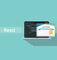 react native programming online learning vector image vector image