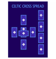 Celtic cross tarot spread Card back side vector image vector image