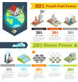 Fossil-fuel power and renewable energy generation vector image vector image