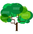 infographic of ecology concept design with tree vector image vector image