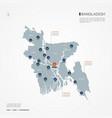 bangladesh infographic map