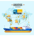 Logistic Warehouse Concept vector image vector image