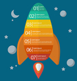 Spaceship infographic vector image