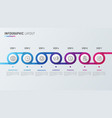 timeline chart infographic design for data vector image