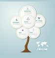 tree infographics of green energy in the world vector image
