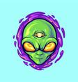 alien head mascot monster