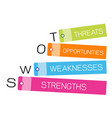 swot analysis strategy management for business pla vector image vector image
