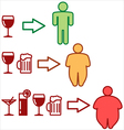 Alcohol and Obesity vector image vector image
