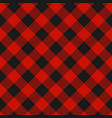lumberjack plaid pattern seamless vector image
