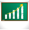 market graph draw on green board vector image vector image