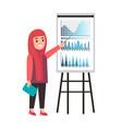 presentation of muslim woman presenter on seminar vector image vector image