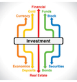 investment info-graph design concept vector image