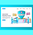 vaccine protection website landing page vector image