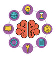 human brain creativity network innovation icons vector image