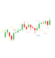 finace trading graph vector image