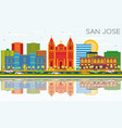 san jose skyline with color buildings blue sky vector image vector image