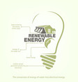 renewable energy hydroelectric power in bulb vector image