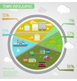 town infographics vector image