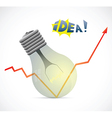 New idea design vector image
