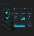 Flat design responsive admin dashboard ui mobile