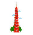 tran quoc pagoda vector image
