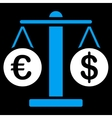 Euro and Dollar Scales Icon vector image