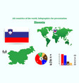slovenia all countries of the world infographics vector image vector image