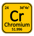 Periodic table element chromium icon vector image vector image