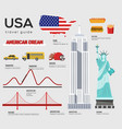 united states america travel guide template vector image
