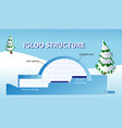 realistic igloo dome or igloo ice house cartoon vector image vector image