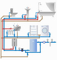 water supply and sewerage system in the house vector image vector image