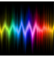 sound wave display with visible spectrum colors vector image vector image