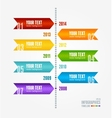 Timeline Infographic Retro style vector image vector image
