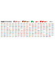 national flags of the countries vector image